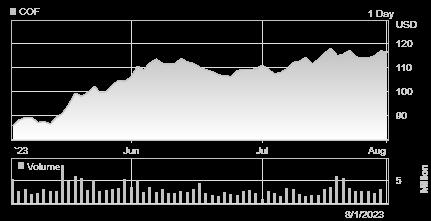 Morgan Stanley Investor Relations >> Capital One Investor Relations Calendar Of Events