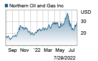 Investor Relations - Northern Oil & Gas