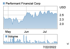 investor relations performant financial corporation