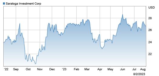 Stock Information Saratoga Investment Corp