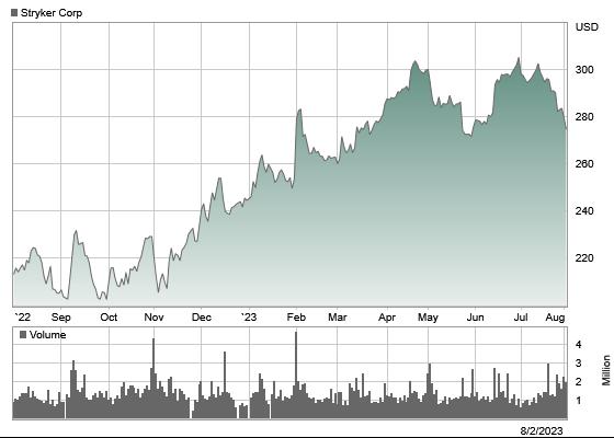Stock Information Stryker Corporation